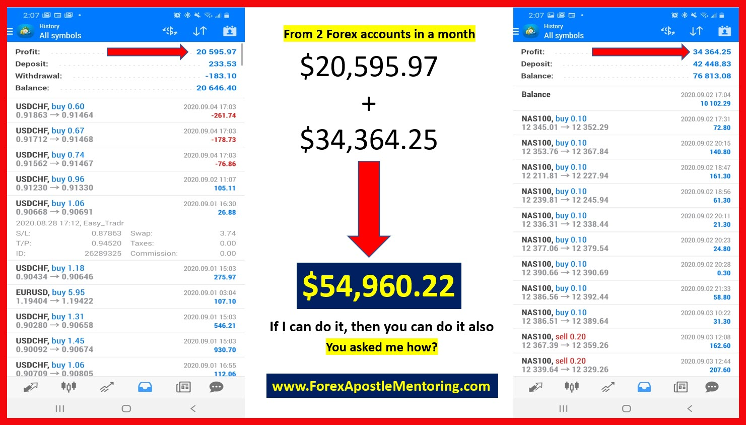 3 Proven Steps to Making 50K a month with Forex Trading